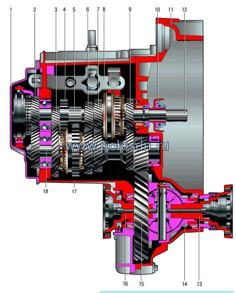 Механическая коробка передач Поло седан