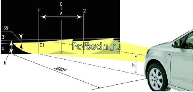 Регулировка фар фольксваген поло седан
