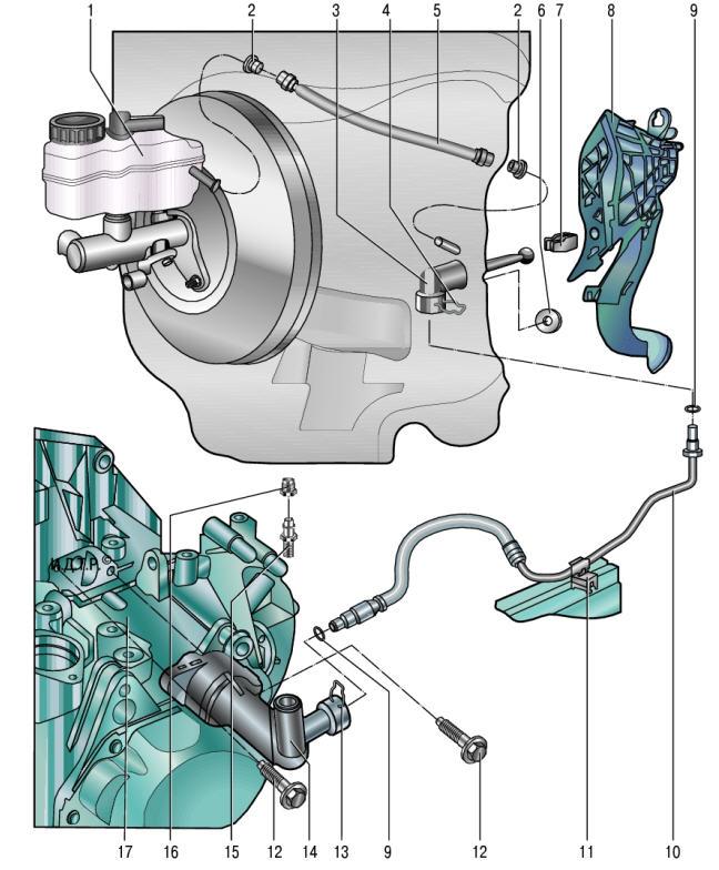 Гидравлический привод выключения сцепления Поло Седан