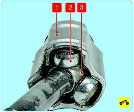 Внутренний шарнир привода автомобиля