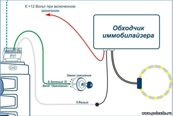 схема установки обходчика